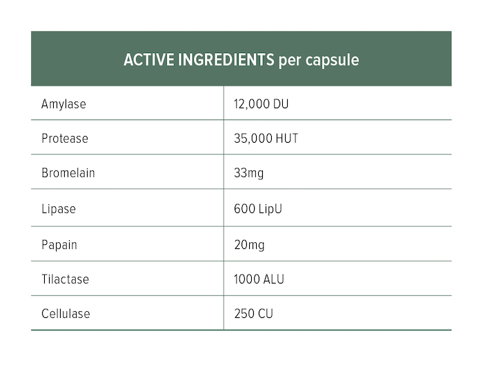 L Adv-Digestive-Enzymes-Ingredients