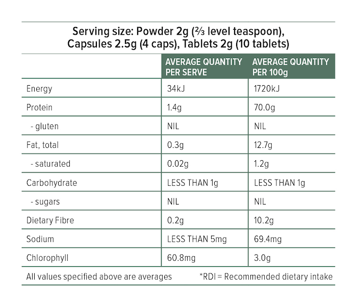 L Chlorella-ingredients